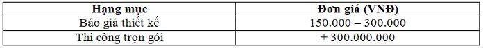 Bảng báo giá thi công nội thất chung cư trọn gói Hà Nội mới nhất