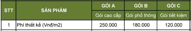 bảng giá thiết kế nội thất 2020